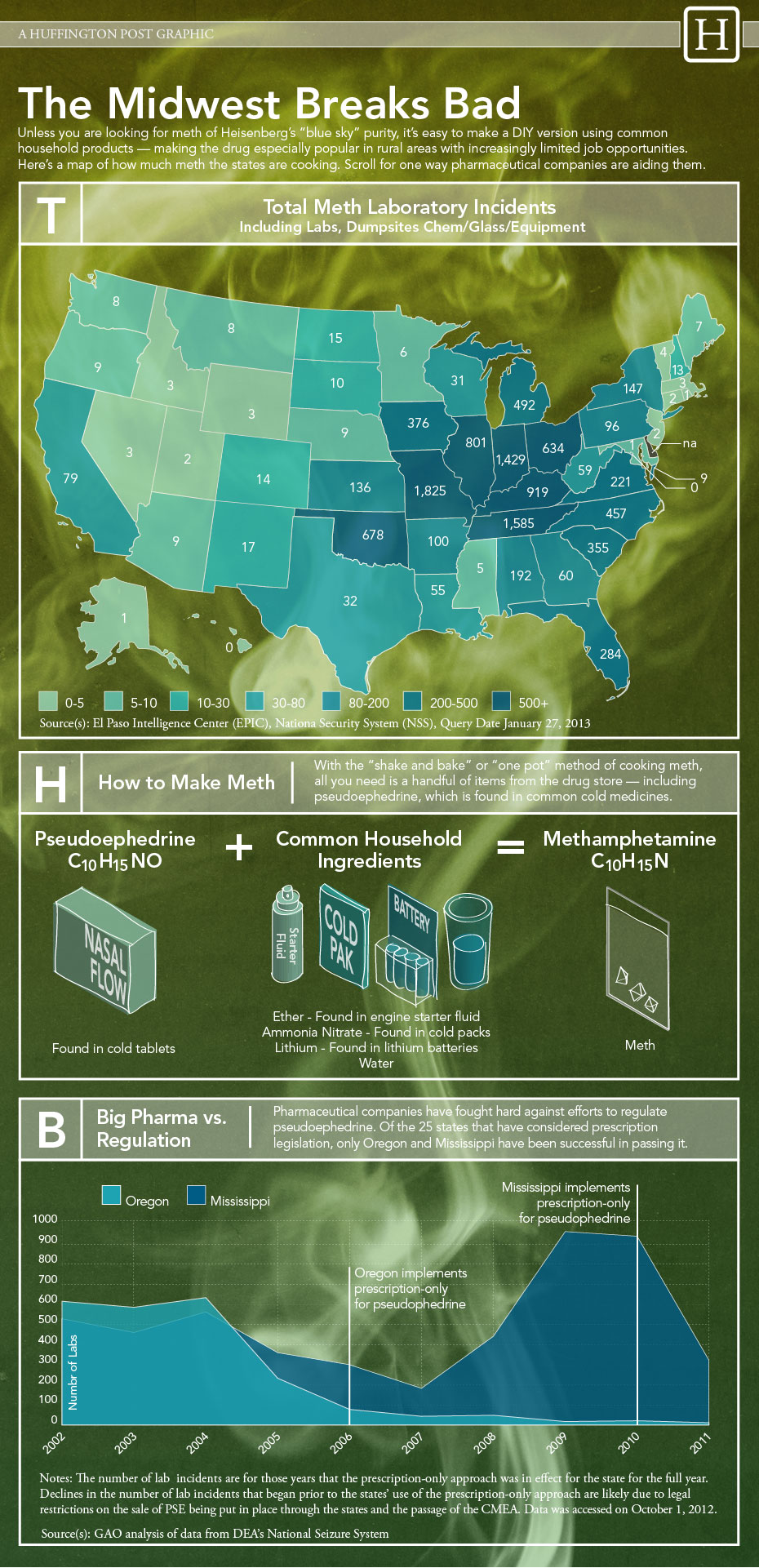 The Methiest States In The US INFOGRAPHIC HuffPost - Us meth use map
