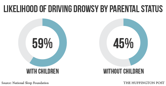 drowsy-driving-graph-parents