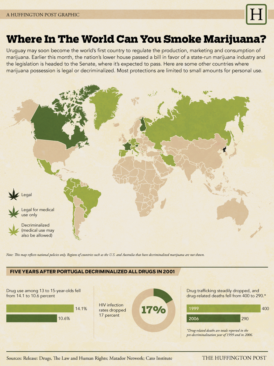 The Worlds Most MarijuanaFriendly Countries INFOGRAPHIC HuffPost