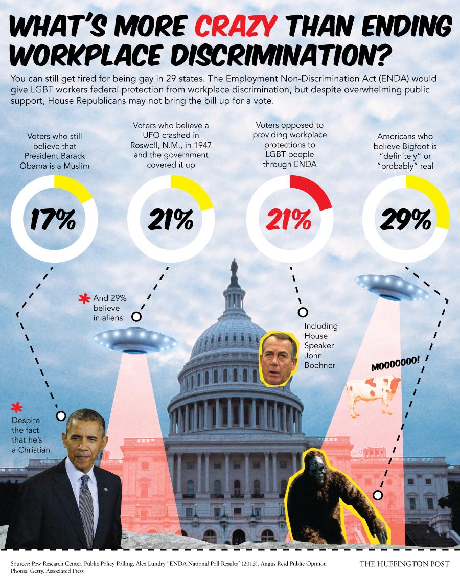 ENDA Infographic