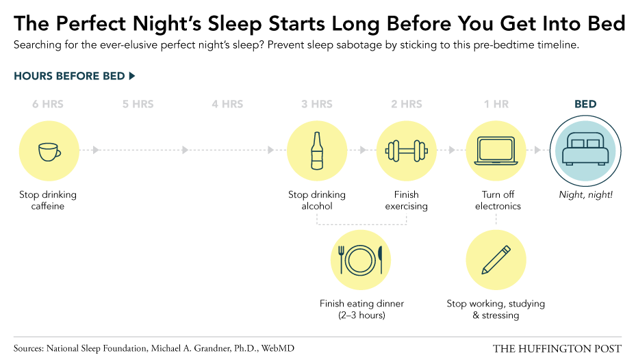 bedtime routine for adults 2