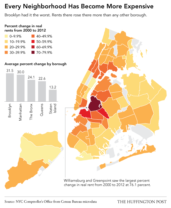 New York City Rental: NYC Is Even More Unaffordable Than You Think, In 6 Charts