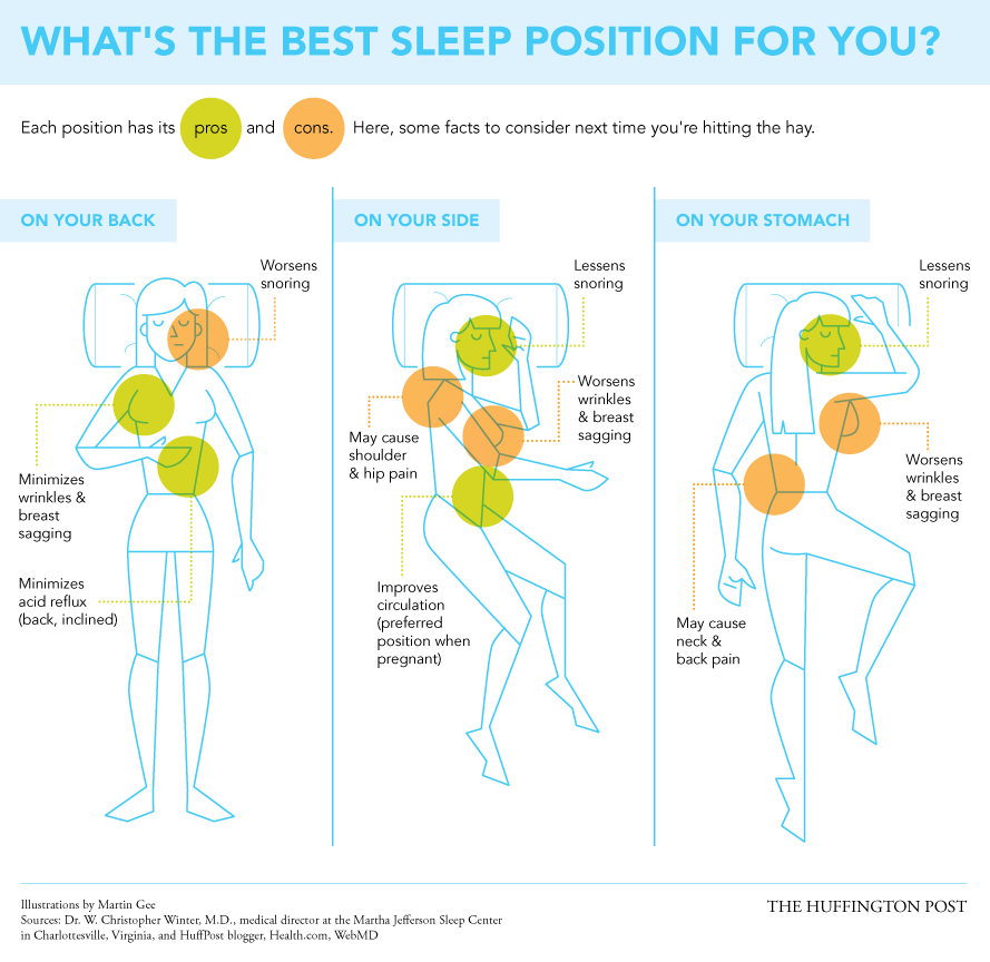 Understanding Your Preferred Sleep Position