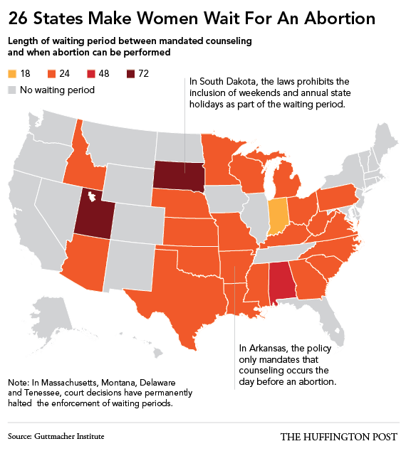 Here S How Long You Have To Wait For An Abortion In Each State