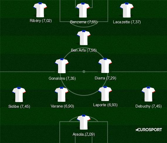 11 des absents euro 2016
