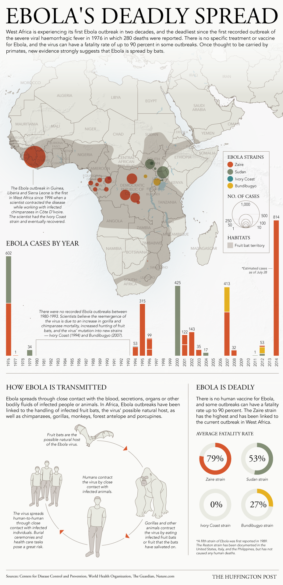 A comprehensive map of Ebola outbreaks