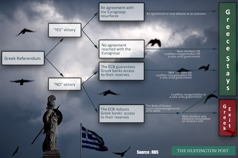 The Future Of Greece Summarized In A Single Infographic