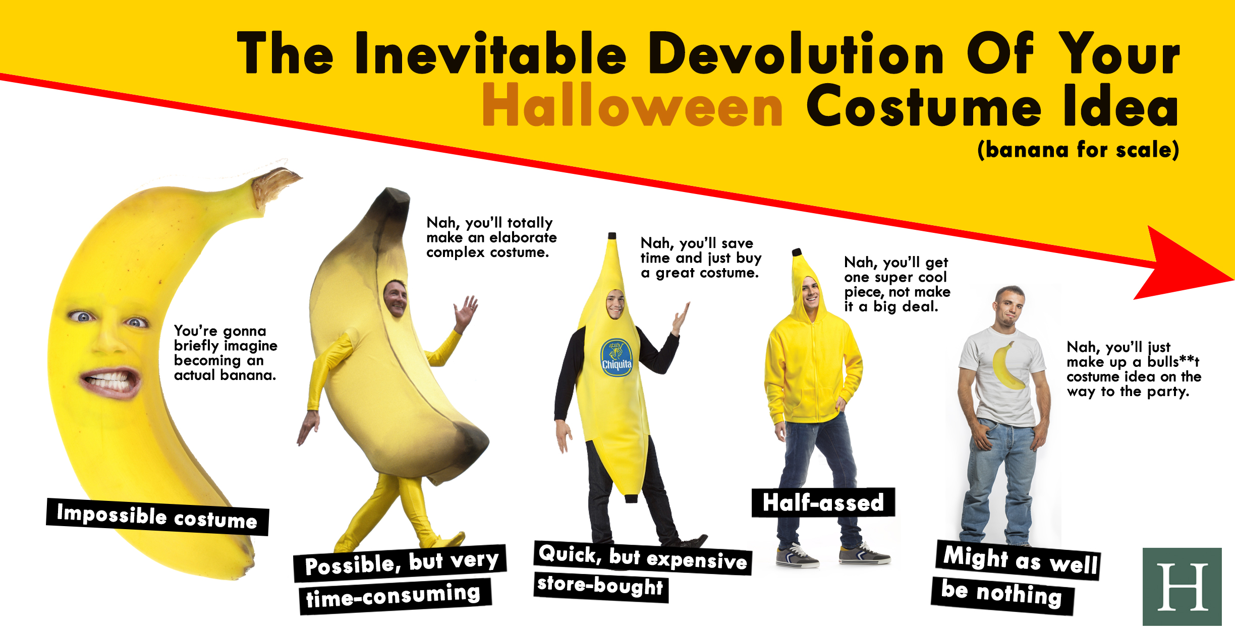 Halloween Costume Ideas 2020 Pun The Inevitable Devolution Of Your Halloween Costume Idea | HuffPost