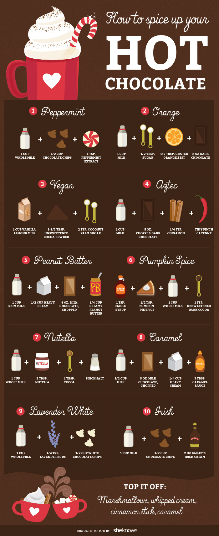 Every Way You Can Make Hot Chocolate | HuffPost