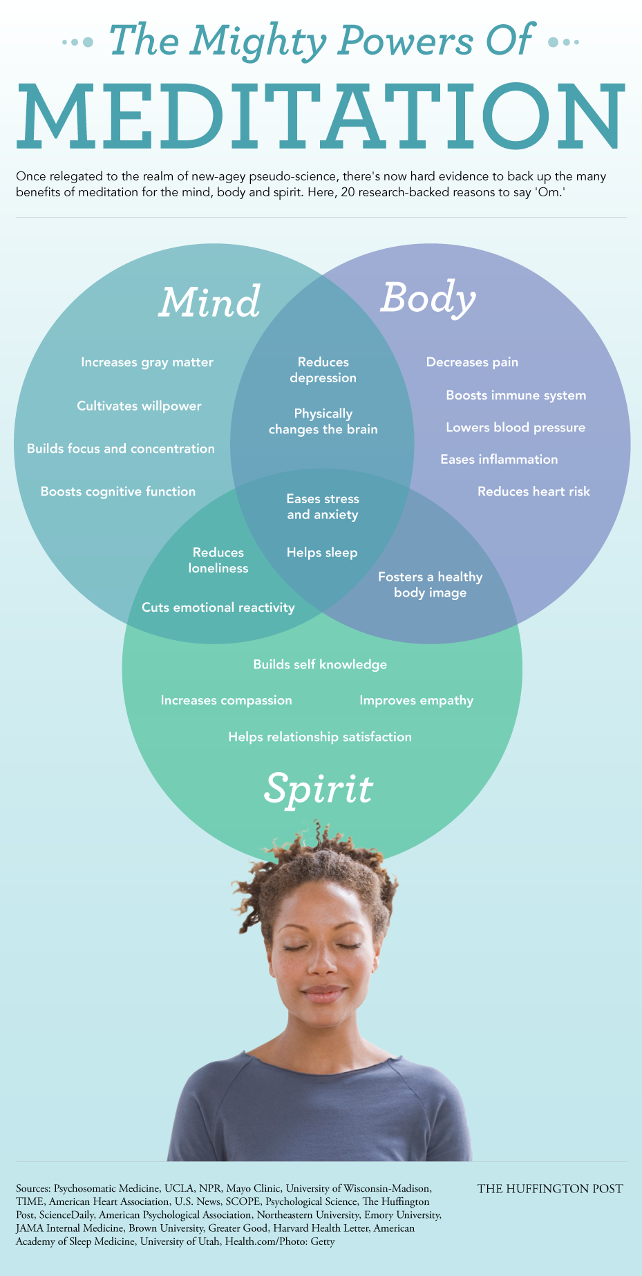 the benefits of meditation The benefits of meditation can be experienced quickly and easily by complete beginners if we practice simple meditation - such as a breathing meditation.