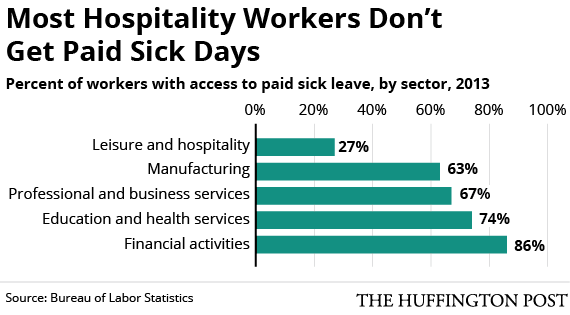 Pennsylvania's Fight Over Paid Sick Days Could Be The Presidential ...