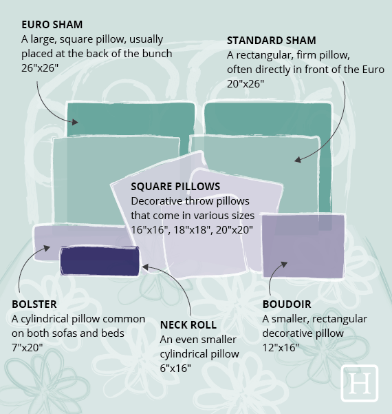 finally a basic guide to all those decorative pillows huffpost. Black Bedroom Furniture Sets. Home Design Ideas