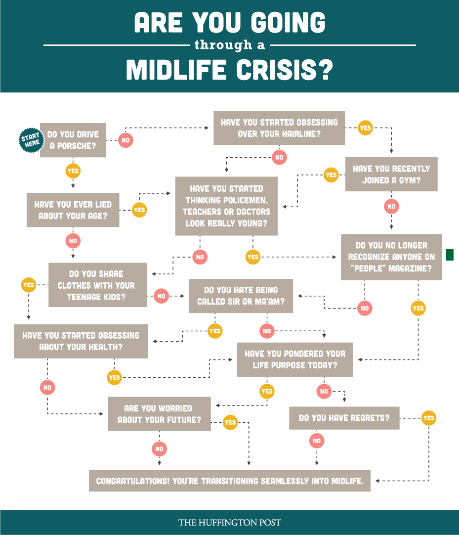How to get through a midlife crisis