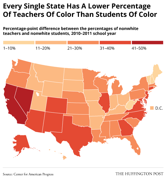 A Majority Of Students Entering School This Year Are Minorities But Most Teachers Are Still White Huffpost