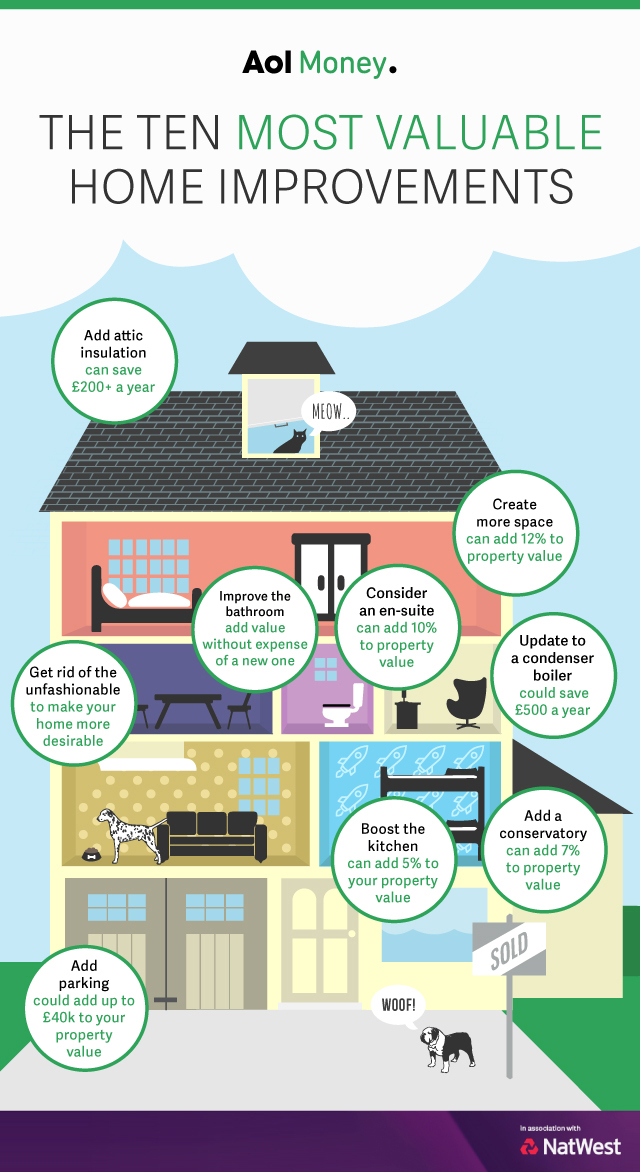 Home Improvements How To Add Value To Your Home Aol