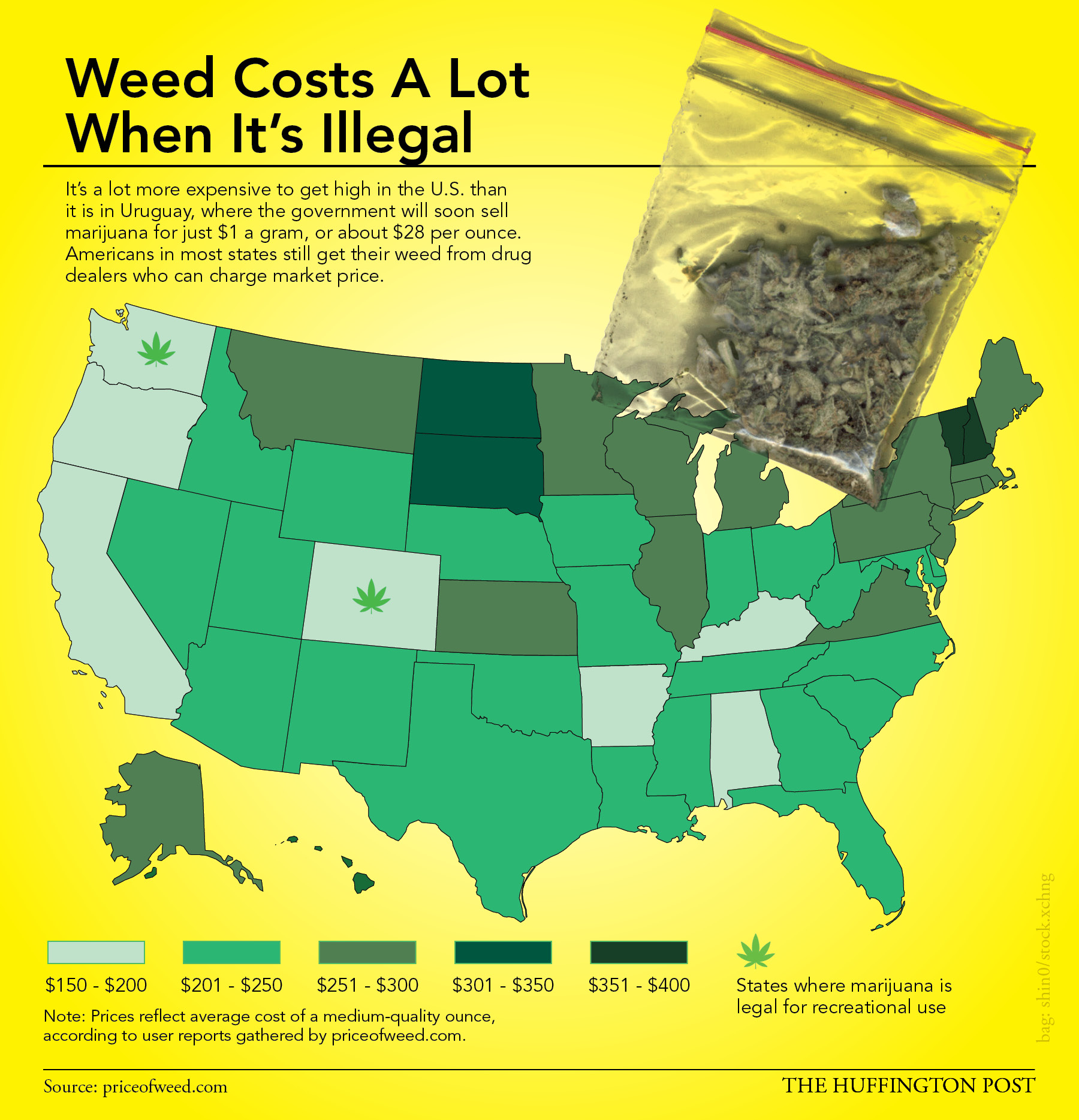 Heres Where To Find The Cheapest Weed In The US HuffPost - Us map on weed laws