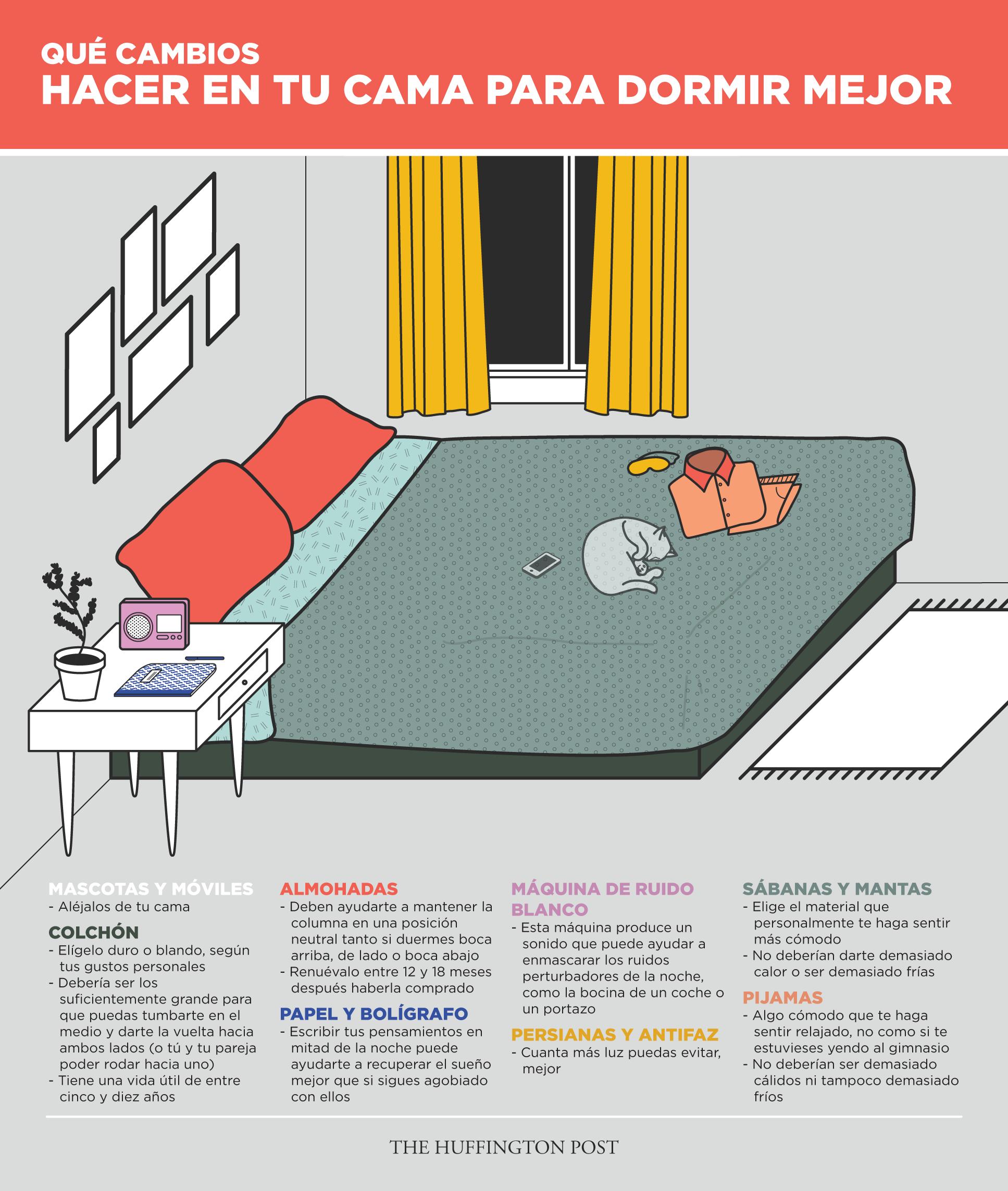 C mo transformar tu cama para dormir mejor infograf a - Orientacion cama dormir bien ...