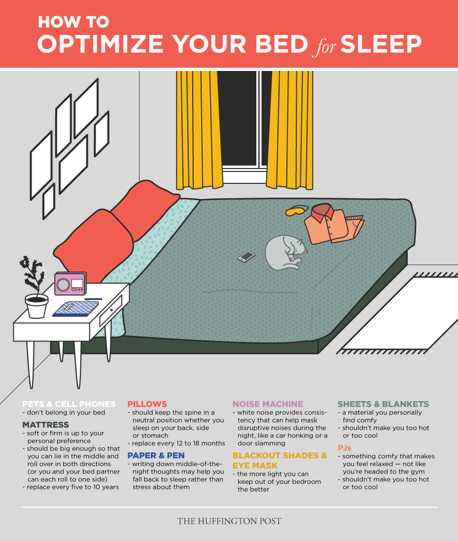 How To Turn Your Bed Into The Ultimate Haven For Sleep
