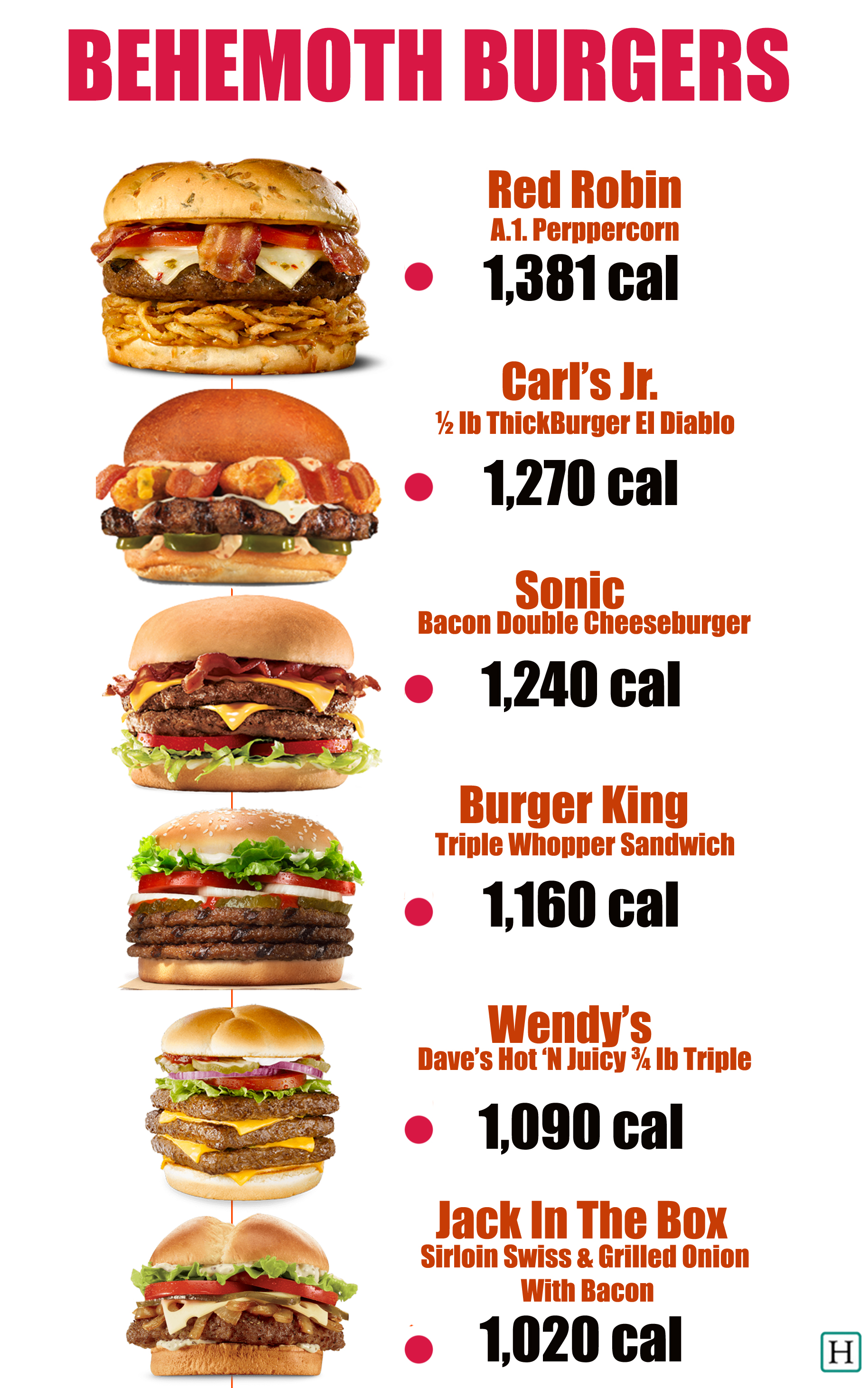 These Monster Fast Food Burgers Have More Than 1,000 ...