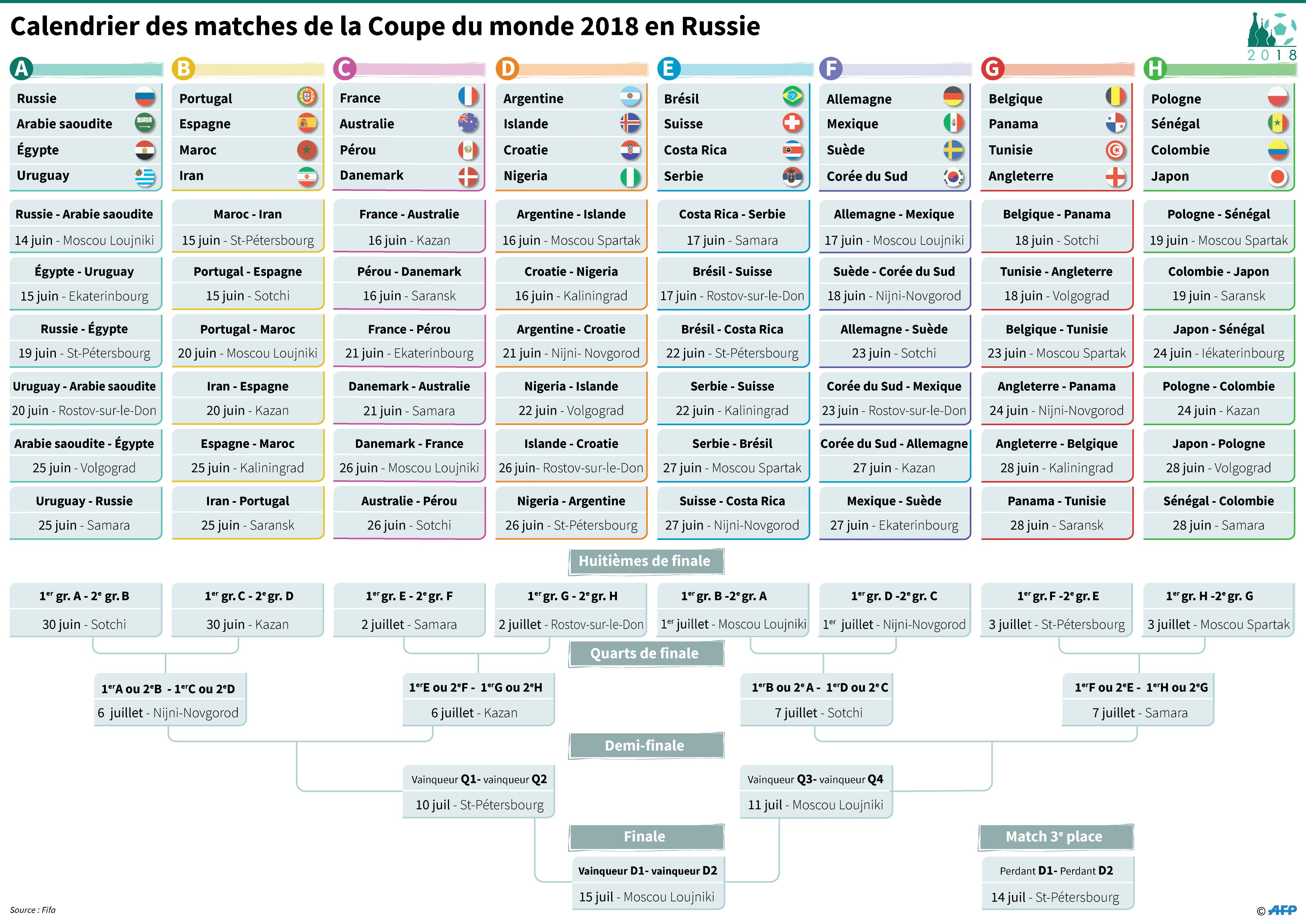 Coupe du monde poker 2018 1 slots online - Jeux de foot match coupe du monde ...