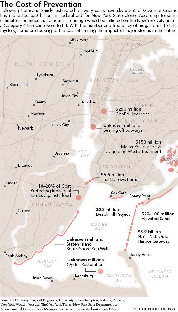 new_york_cost_of_hurricane_preparedness