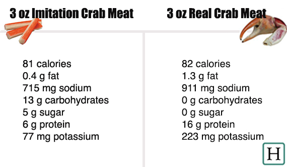 Imitation Crab Isn't Crab At All  So What Exactly Is It