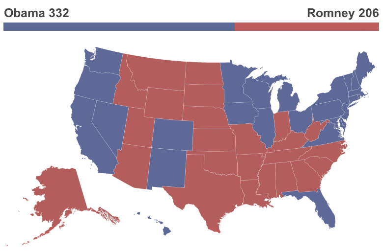What The 2012 Election Would Look Like Under The Republicans Vote