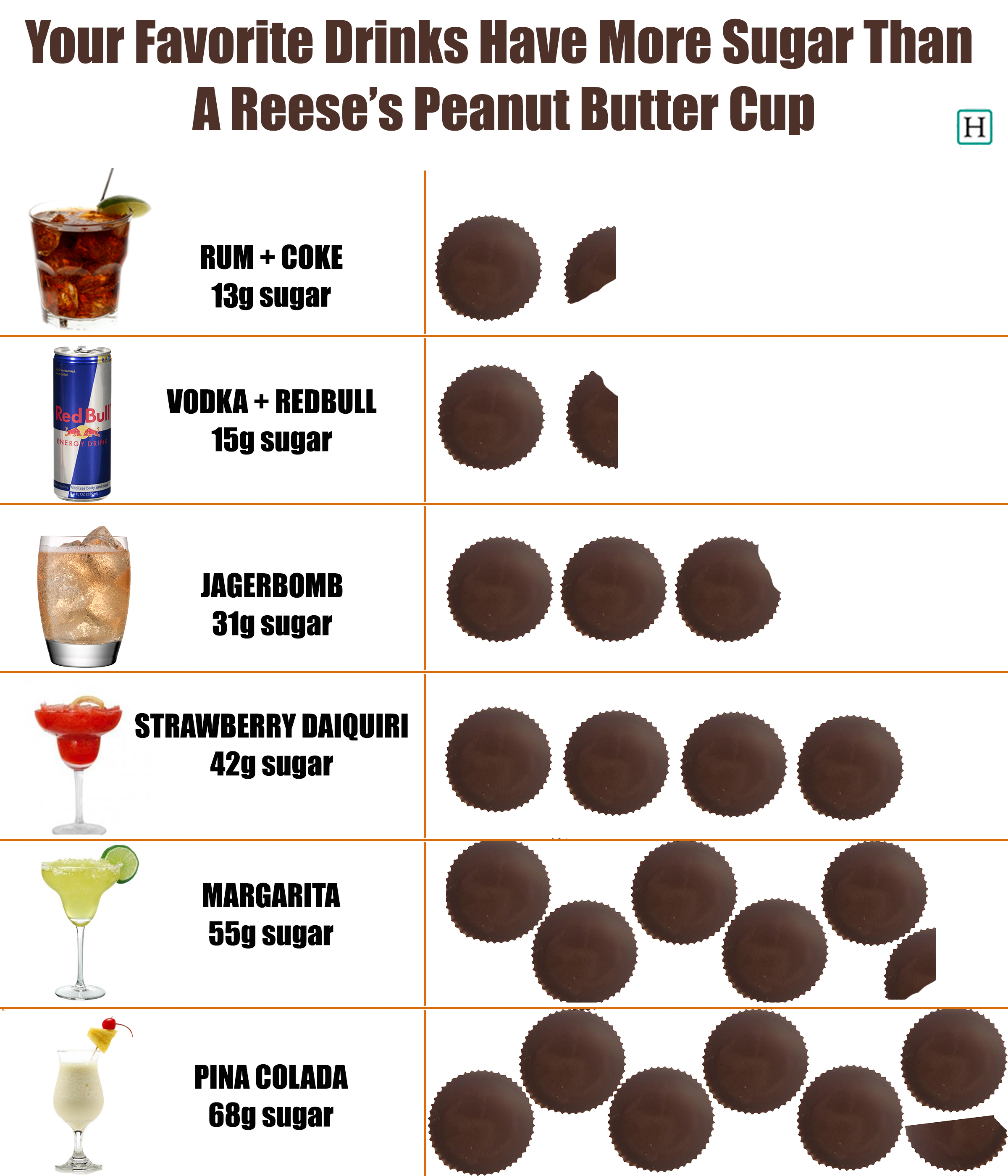 Calories in 1 cup peanut butter