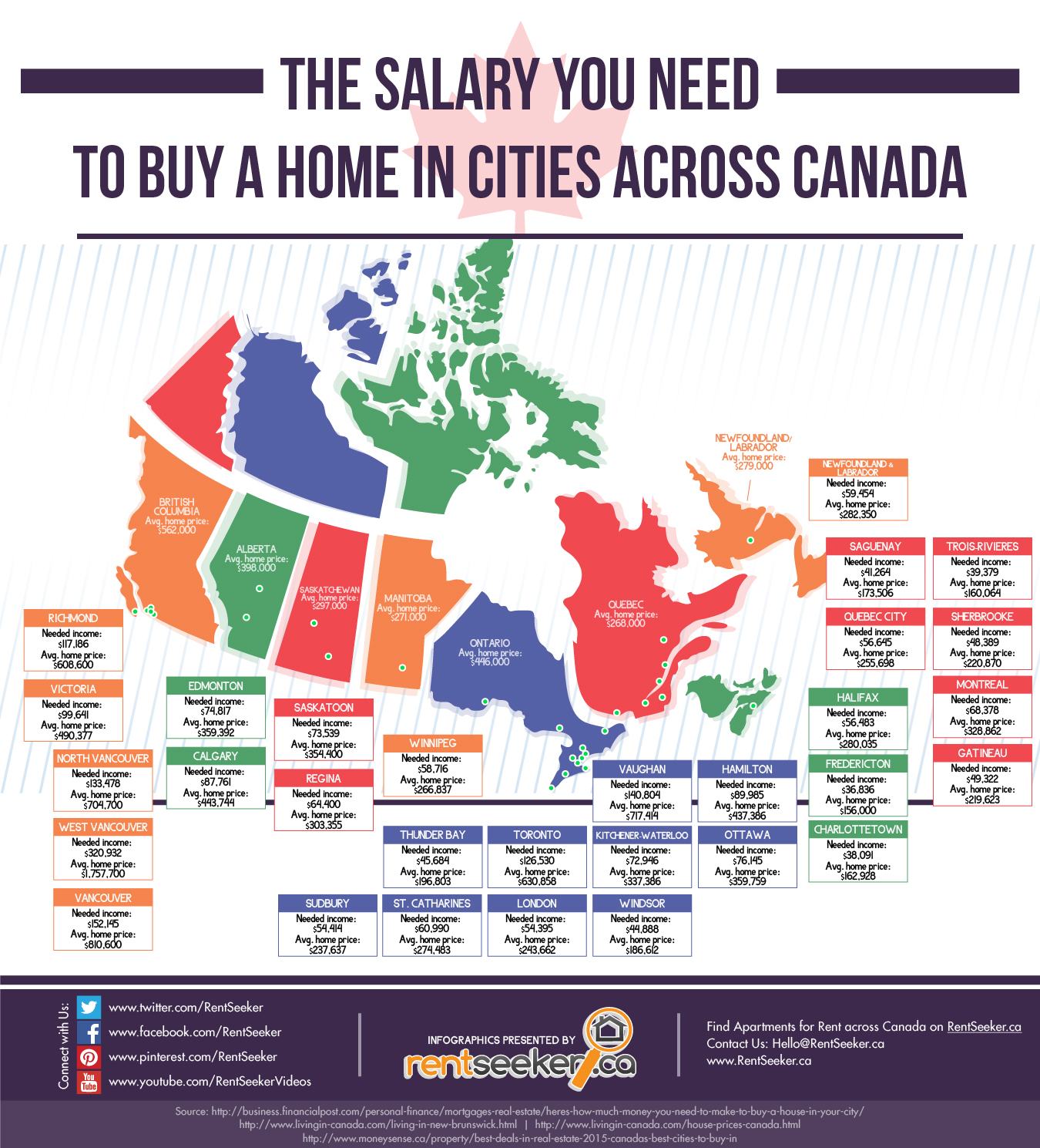 Average House Rent In Usa Canada S Most Expensive And Cheapest Places To Buy A Home