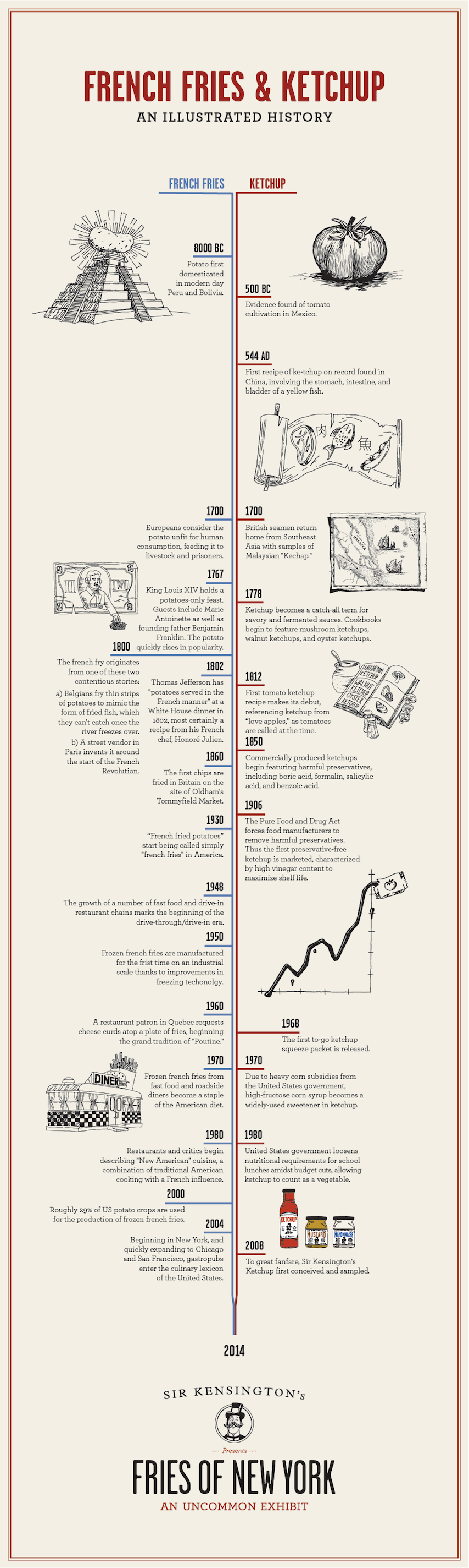 french timeline This french revolution timeline lists significant events and developments in the  year 1789 it is written and compiled by alpha history authors.