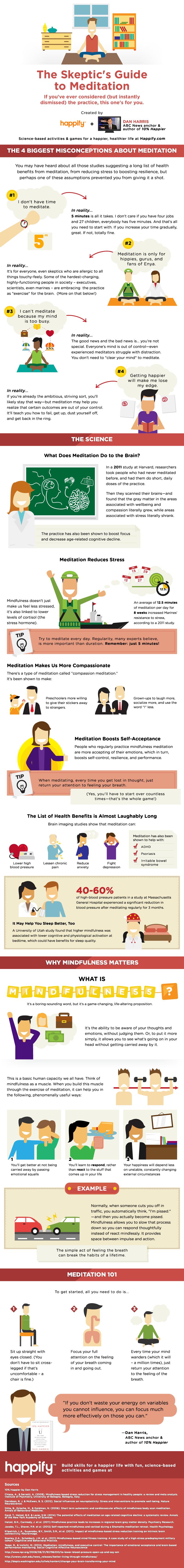 meditation skeptics