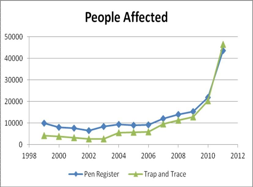 people_affected.jpg
