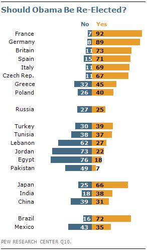 obama drone strike popularity