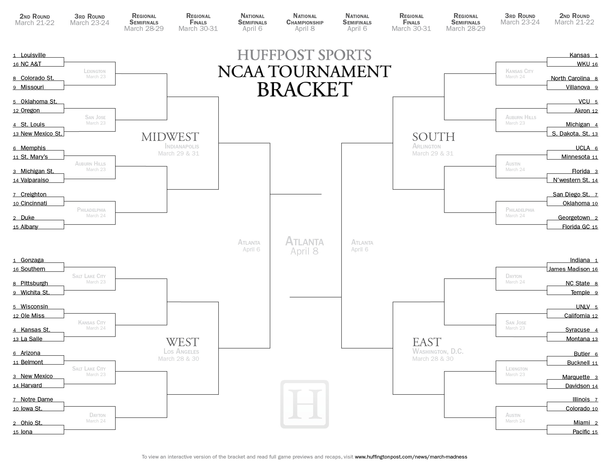 picture relating to Printable March Madness Bracket referred to as NCAA Event Bracket 2013: PRINTABLE March Insanity Activity