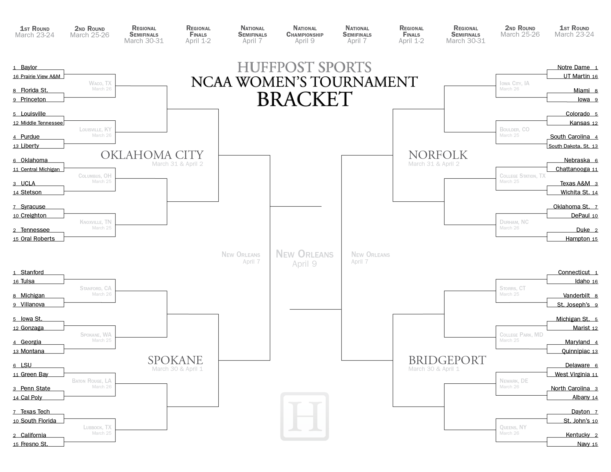 NCAA Women's Bracket 2013: PRINTABLE Tournament Field For March
