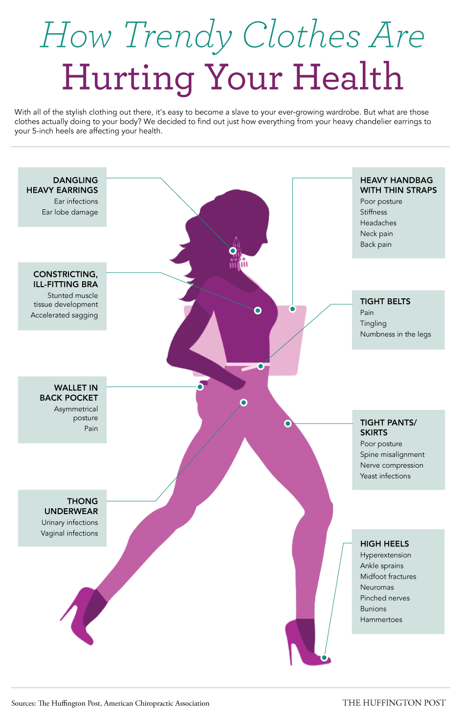 b8d79d0214cd9a How Your Clothes Might Be Hurting Your Body (INFOGRAPHIC) | HuffPost ...